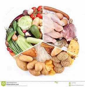 Food Pyramid Or Diet Pyramid