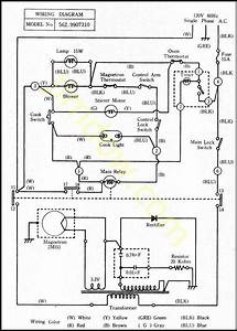 Basic Installation For Oven Range Wiring In New Homes