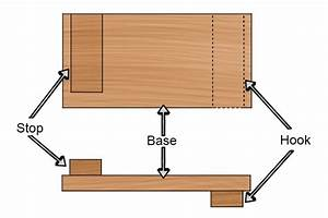 What Are The Parts Of A Bench Hook