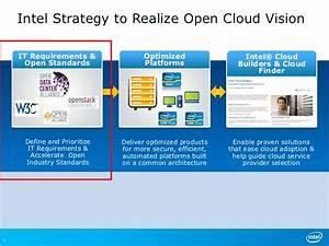 Advancing Toward The Future Of Cloud Computing  Open Cloud