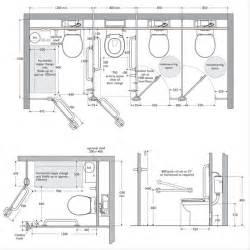 Standard Toilet Dimensions Bathroom
