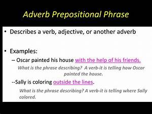Adverb Poems Examples