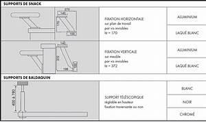 Support Plan De Travail : accessoires stratagem plans de travail stratifi s ~ Farleysfitness.com Idées de Décoration