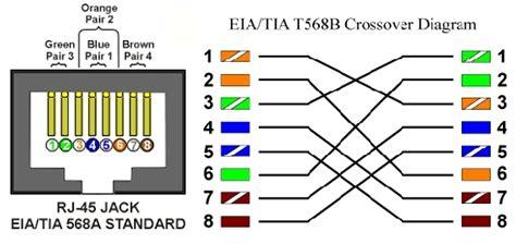 Cat Hdmi Wiring Diagram Fuse Box