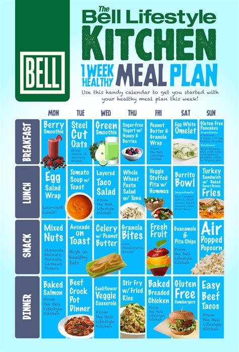 healthy food plan week diet plan