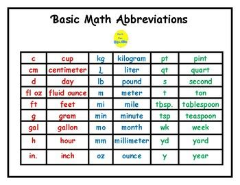 basic math measurement abbreviations  math fan tpt
