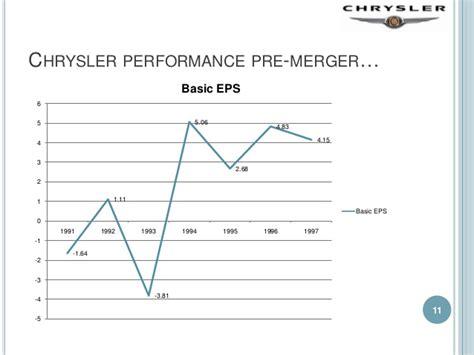Analyzing Daimler Chrysler
