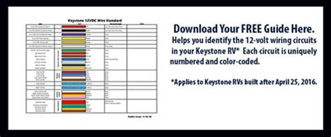 wired for performance keystone s unified wiring standard