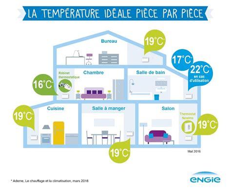 Temp Rature Id Ale Chambre B B by Temperature Ideale Dans Une Maison 28 Images Toshiba