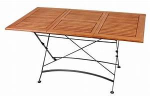 Tisch Rund 90 Cm Ausziehbar : gartentisch rund ausziehbar po57 hitoiro ~ Bigdaddyawards.com Haus und Dekorationen