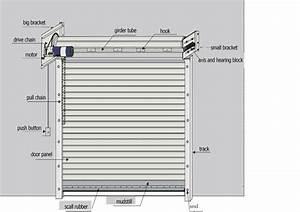 Nice Porvene Roll Up Door Parts - insulated roll up garage