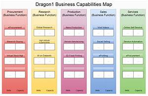 business capability map template images template design With business capability map template