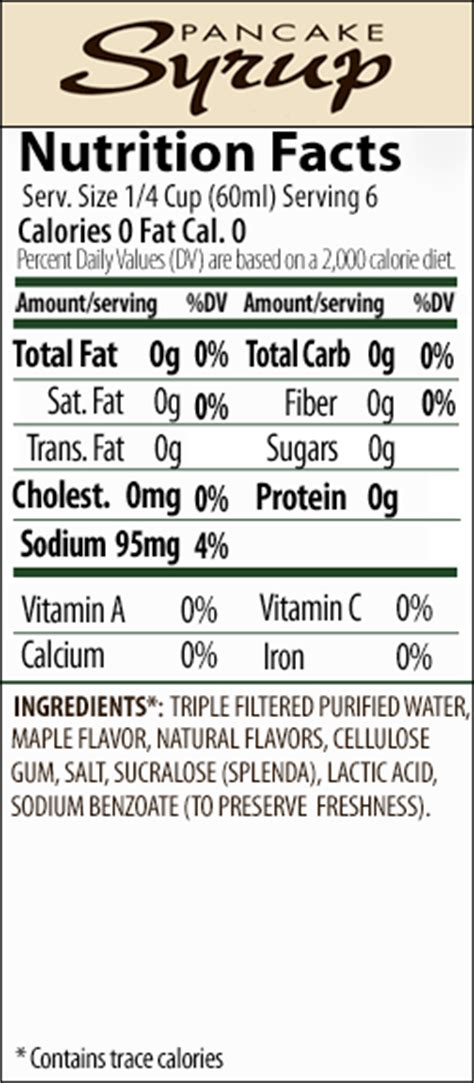 Walden Farms Calorie Free Pancake Syrup - The Protein Pick