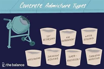 Concrete Admixtures Additives Common Seven Admixture Types