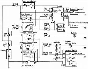 1986 Toyota Camry Fuse Diagram : fuse box power supply wire yotatech forums 1986 toyota ~ A.2002-acura-tl-radio.info Haus und Dekorationen