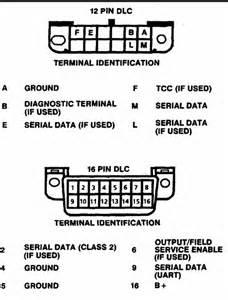 1995 Bonneville Dlc Is Obd 2 With A 3 8 But Obd2 Scanner