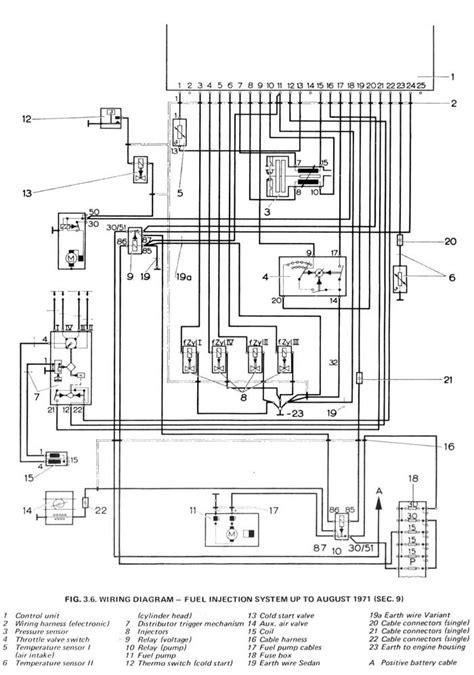 Wiring Diagrams Type