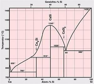 Anorganische Strukturchemie  Kap  3 1