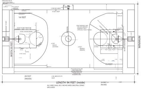 basketball court size  ncaa nba wnba fiba leagues