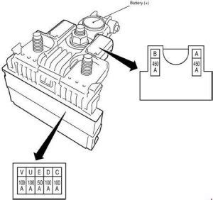 nissan x trail 2014 2018 fuse box diagram auto genius