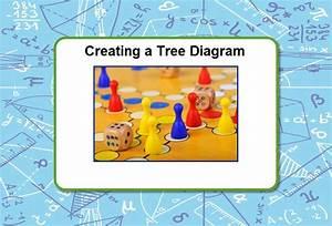 Creating A Tree Diagram