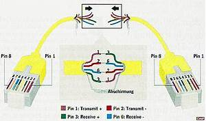 Lan Kabel Belegung : netzwerkkabel ~ A.2002-acura-tl-radio.info Haus und Dekorationen