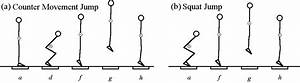 Power Cleans To Increase Vertical Jump Height