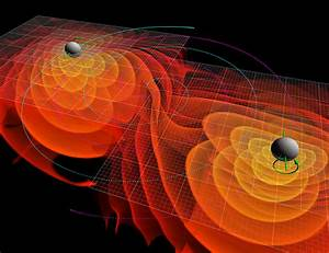 Physics - Viewpoint: The First Sounds of Merging Black Holes