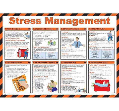 anti fatigue mats stress management poster