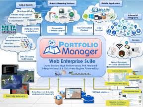 Portfolio Manager