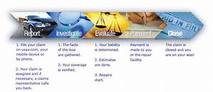 claims usaa auto claims With auto claim process