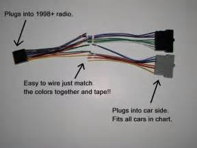 ford stereo wiring harness adapter ford image similiar ford ranger dual plug wiring keywords on ford stereo wiring harness adapter