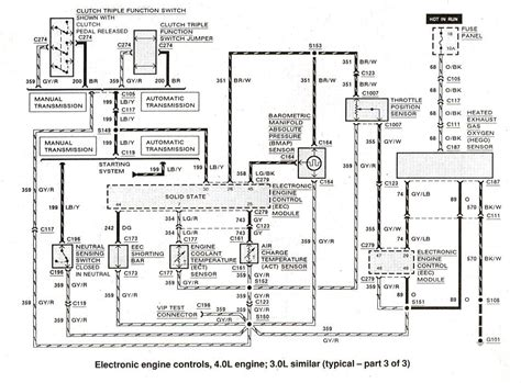 Ford Ranger Bronco Electrical Diagrams The Station
