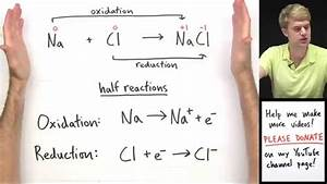 Introduction To Oxidation Reduction  Redox  Reactions