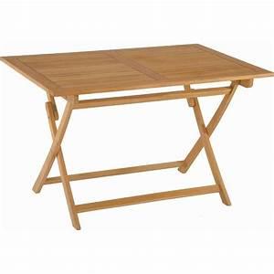 Table En Teck Jardin : table de jardin pliante en teck massif 120x80 c achat ~ Dailycaller-alerts.com Idées de Décoration
