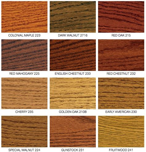 minwax stain colors describes our standard finishes and sle minwax stain