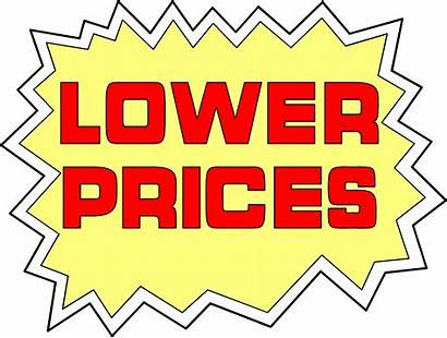 Lower Prices Pricing Much Know Strategies Text