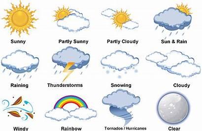 Weather Phobia Wikia