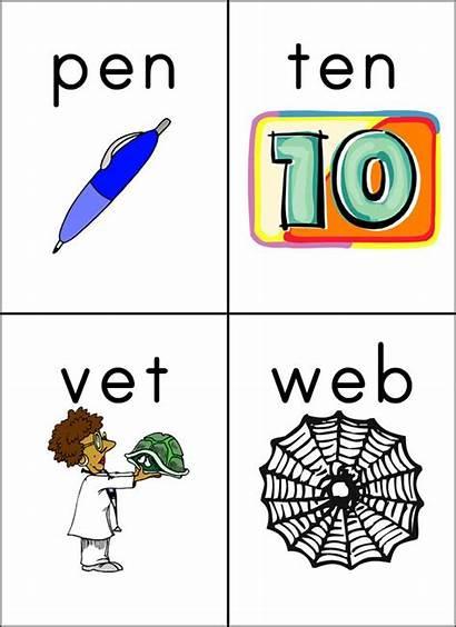 Cvc Words Flashcards Letter Phonics Short Word