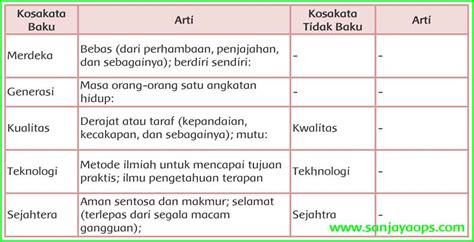 Proposal berasal dari bahasa inggris to propose yang artinya mengajukan dan secara sederhana proposal dapat diartikan sebagai. Kunci Jawaban Buku Paket Bahasa Indonesia Kelas 8 Halaman ...
