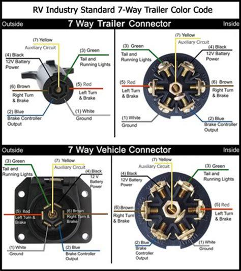 HD wallpapers wiring diagram 5 pin trailer plug