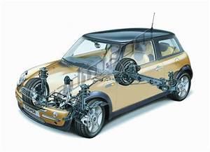 2008 Mini Cooper S Problems