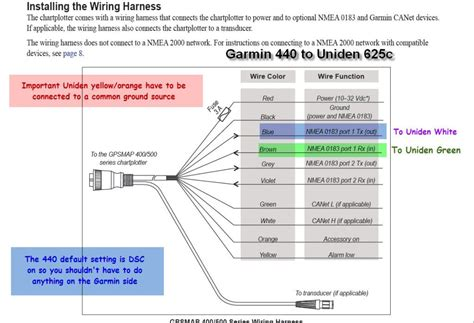 Garmin 2010c Wiring Diagram by Help Needed Nmea Connection Gps To Vhf The Hull