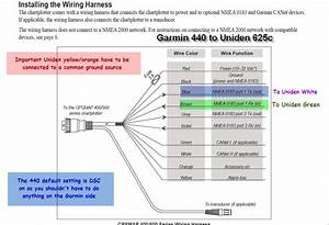 Help Needed - Nmea Connection Gps To Vhf