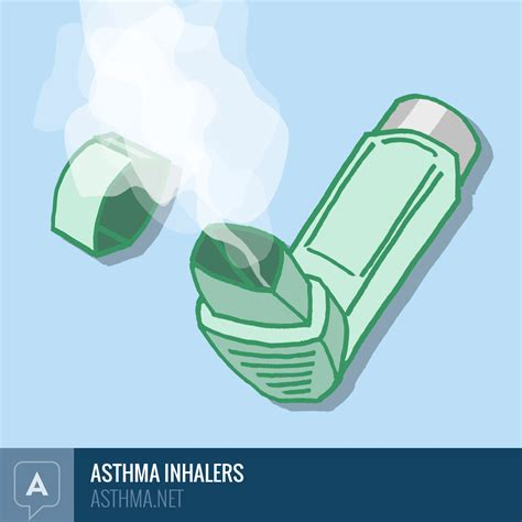 Asthma Inhalers Asthmanet