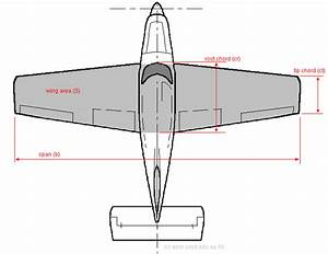 The wing planform area (S) is shaded as shown. The wing ...