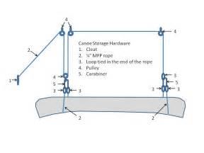 make my own kayak ceiling hoist build your own kayaks go boating