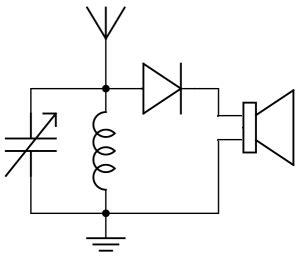 Foxhole Radio Tuning Under Repository Circuits