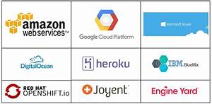 A detailed look at why mabl Chose Google Cloud Platform ...
