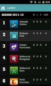Official KFC T20 Big Bash League App Available For Android ...